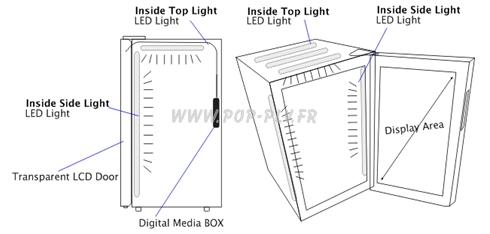 vitrine frigorifique - schéma des deux vitrines avec porte transparente équipée d'un écran Lcd vidéo