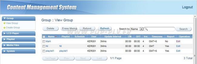 écrans lcd Wifi - vue du panel de gestion du réseau d'écrans